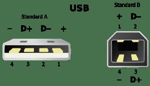 USB Aufbau