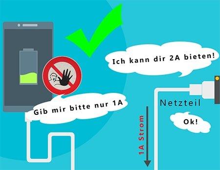Netzteil Output