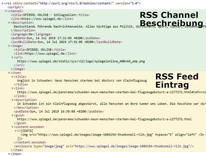 Aufbau eines RSS-Feeds